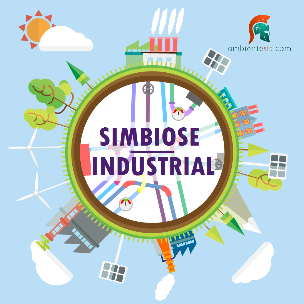 Simbiose Industrial – imitando a natureza
